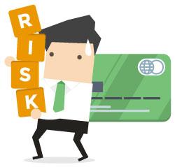 Risk of Creidt Default